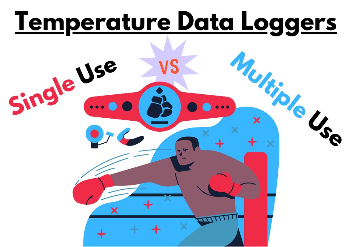 Enregistreur température usage unique ou réutilisable